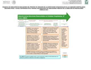 CUEP Infecciones Nosocomiales marzo 16.xlsx