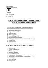 LISTE DES MATIERES DISPENSEES.doc