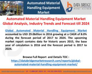 Global Automated Material Handling Equipment Market.pdf