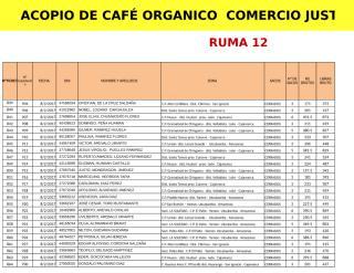 ACOPIO DE CAFE LOTE 12.xlsx