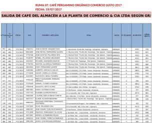 SALIDA DE CAFE LOTE 7.xlsx