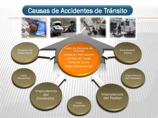 Anexo 2 Publicación Accidentes de Tránsito.pdf