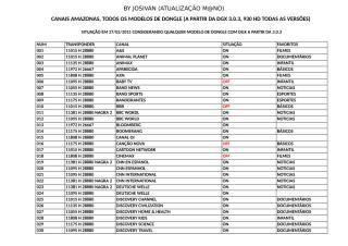 STATUS CANAIS 27-02-11 AMAZONAS DONGLE.xls
